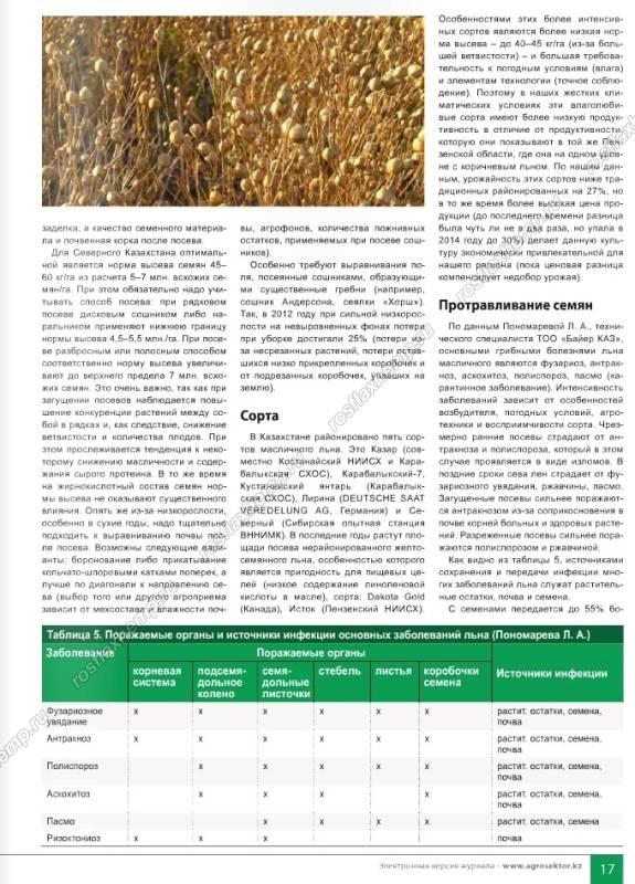Лен масличный: особенности биологии, технология, возделываение, комплексная защита, уборка
