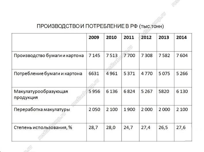 Красноярск кухни на заказ скидки
